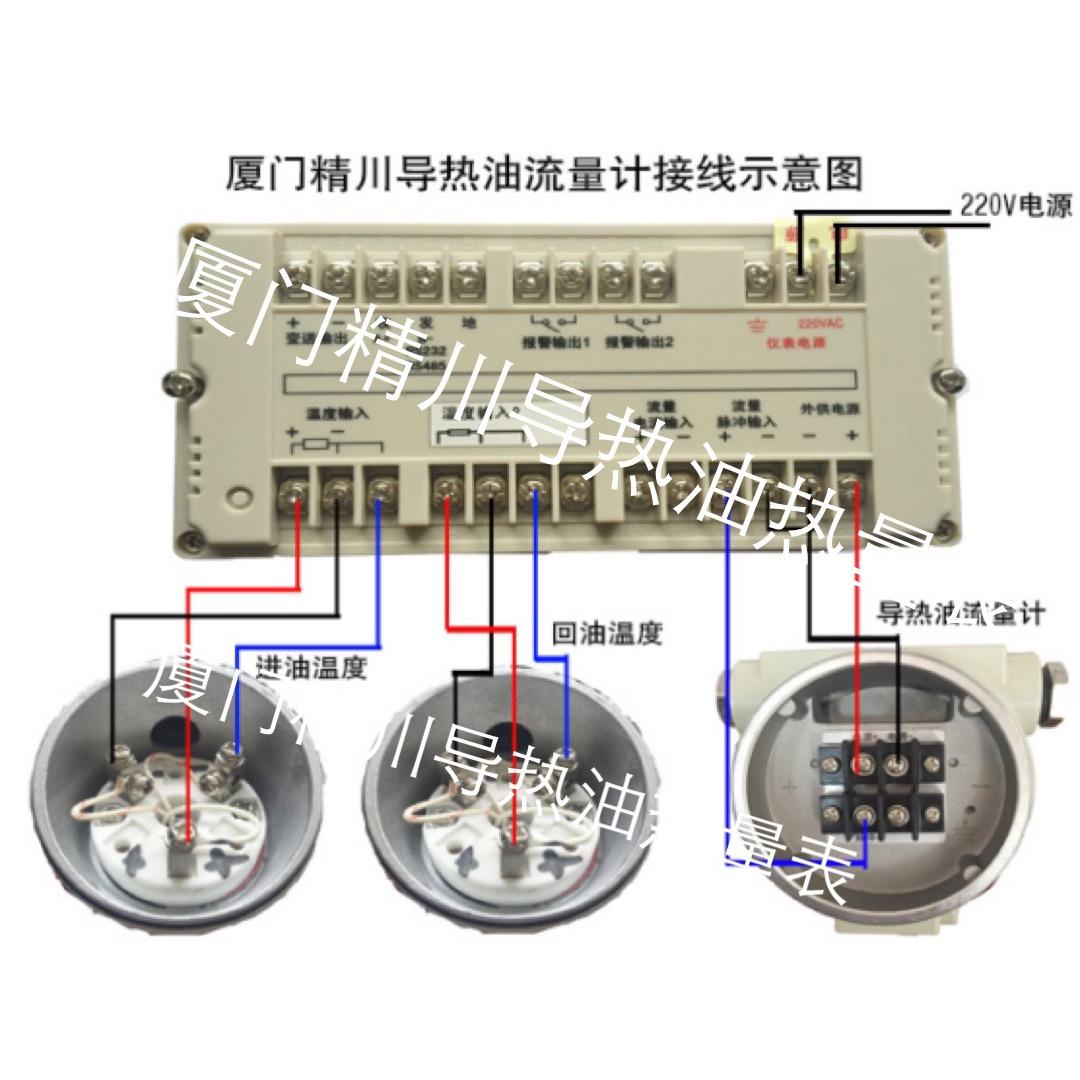 导热油热量表如何安装-导热油热量表安装指南